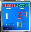 Single Phase Surgical Control Panel