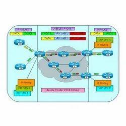 MPLS VPN Service