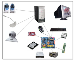 Wired And Wireless Network Linking Services, Dehradun, Office And Commercial