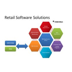 Retail Solution Service