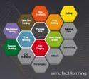 Simufact Forming Design Analysis Simulation Software