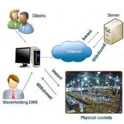Record Management Services