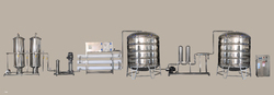 Stainless Steel Automatic Packaged Drinking Water Plant, Capacity: 200-500 LPH