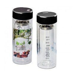 Double Wall Glass Bottle