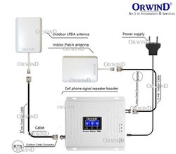 Mobile Signal Repeater
