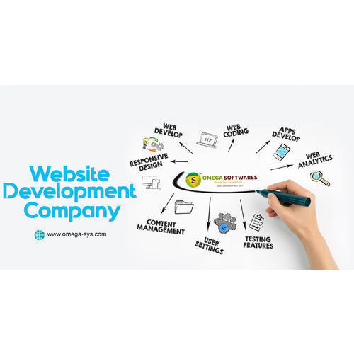 Dynamic Website Development Service, With 24*7 Support