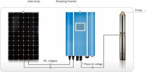 Solar AC Pump Controller - Solar Pump Controller ... on