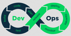 Devops Training Service