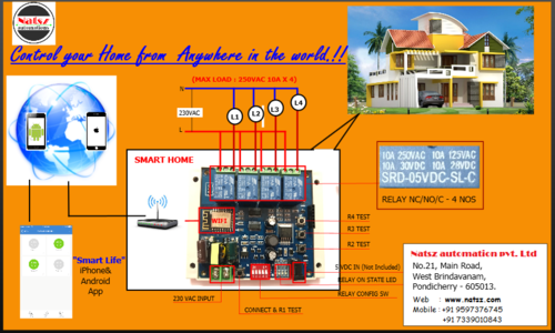 Products & Services | Retailer from Pondicherry