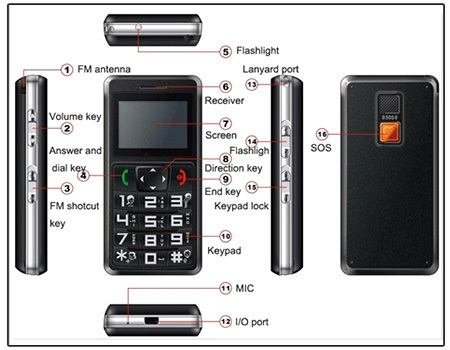 spy tracker for cell phone