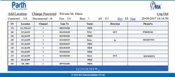 Share Broker Multi-Branch Monitoring System