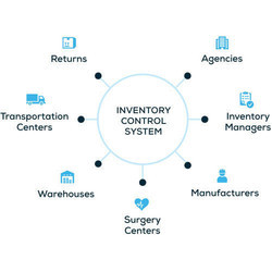 Office Inventory Management Software