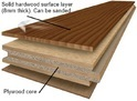 Engineering Wood Flooring