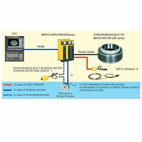 Fanuc Servo Motor Wiring Diagram   Wiring Diagram on