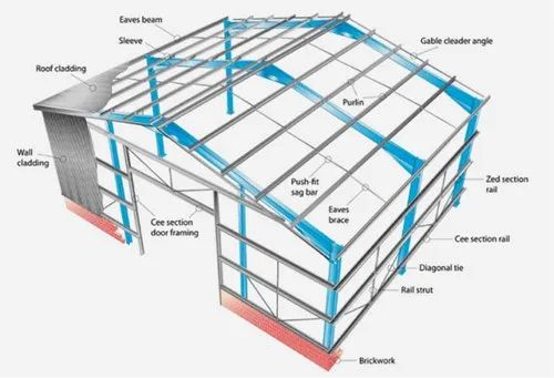 Peb Steel Shed Design Industrial Peb Design Services