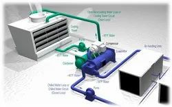 HVAC Solution, Commercial, Pan India
