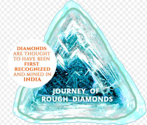 Rough Diamond Grading Course