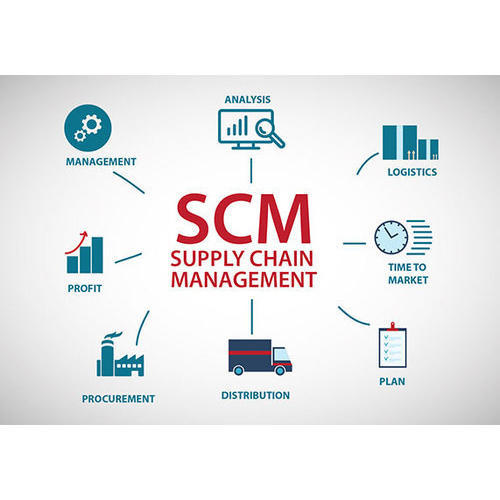 Supply Chain Management Software, SCMS Software, Supply Chain ...