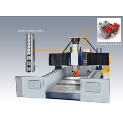 GM Gantry Type Machining Center