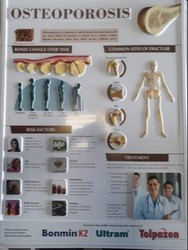 3D Plastic Poster