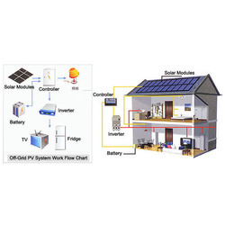 Solar System Design Services