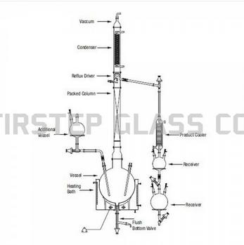 fractional distillation unit at rs 80000 piece fractional rh indiamart com Lab Distillation Equipment Chemistry Fractional Distillation