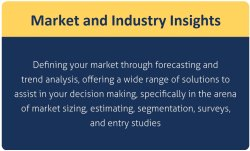 Food Market Strategy Consultants
