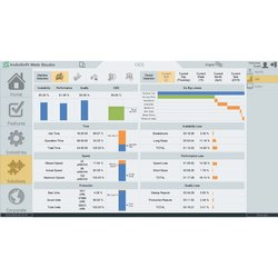 Machine Performance Monitoring Software