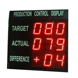 Outdoor Production Display Board