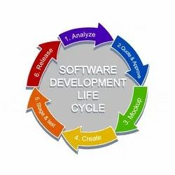 Customized Software Solution Service