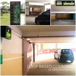 Parking Zone Display System