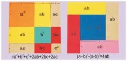 Mathematics Laboratory Items