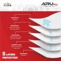ARU AMM-504 KN-95 5 Layer Protection Face Mask-White
