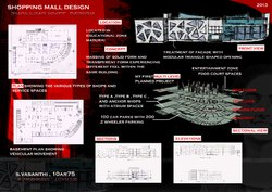 Shopping Mall Construction Drawing Service