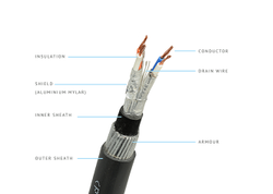 Instrumentation Cables-0-5mm-4-pair