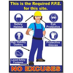 Construction Safety Posters - Construction Site Safety