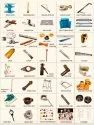Scaffolding Fittings Items