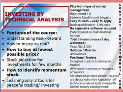 Investing By Technical Analysis