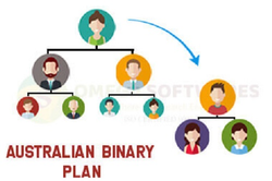 3 - 4 Days Online MLM Australian Binary Plan, For Website Software, For Linux