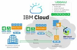 Veeam Backup Solutions Service