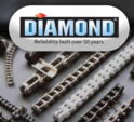 SS 304 Roller Chain