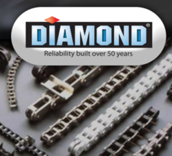Stainless Steel Roller Chain - SS Roller Chain Latest Price