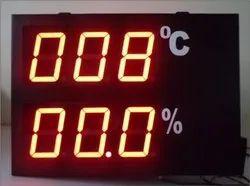 Temperature Humidity Indicator