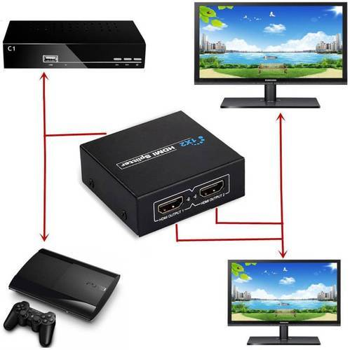 Selector Box - ROQ 1X2 HDMI Splitter Wholesale Trader from