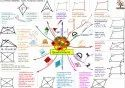 Mathematics Revision Maps For Class 8th