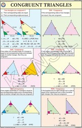 Congruent Triangles For Mathematics Chart