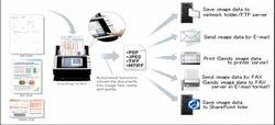 Data Scanning Services