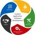 Custom Application Software Development Service