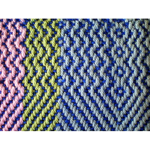 Twill Weave Fabric