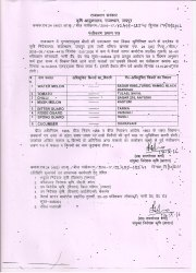 Rajasthan Seeds Licence
